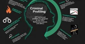 how to become a criminal profiler
